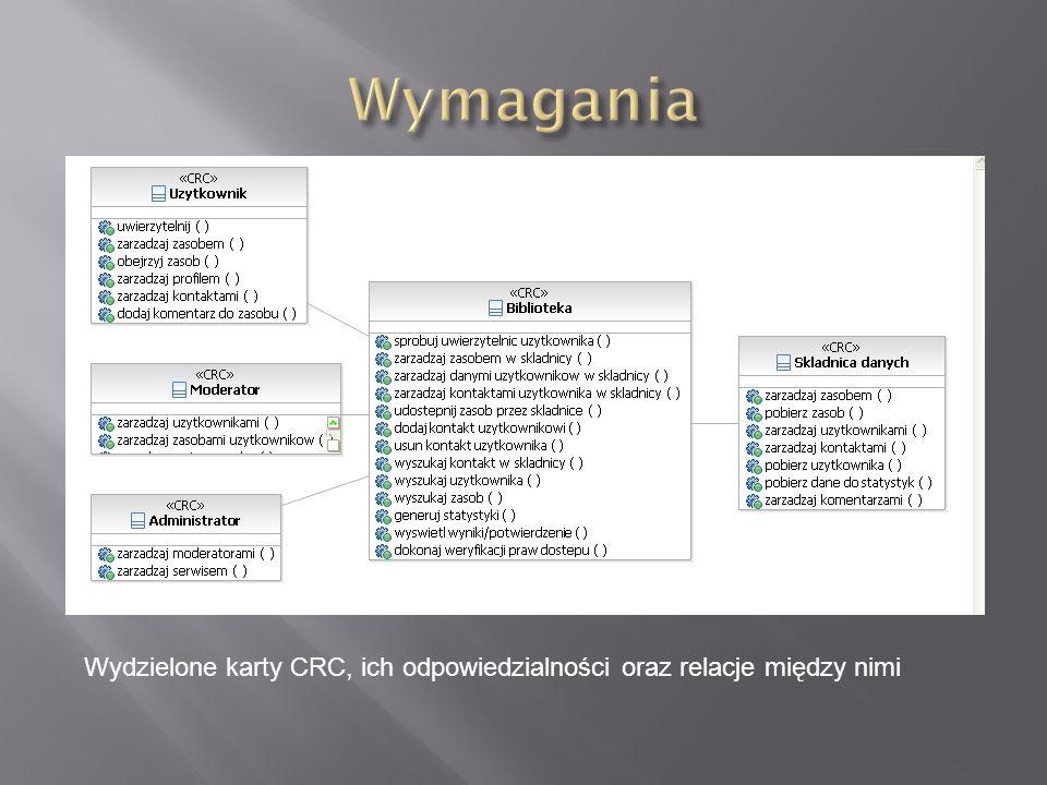 Wydzielone karty CRC, ich odpowiedzialności oraz relacje między nimi