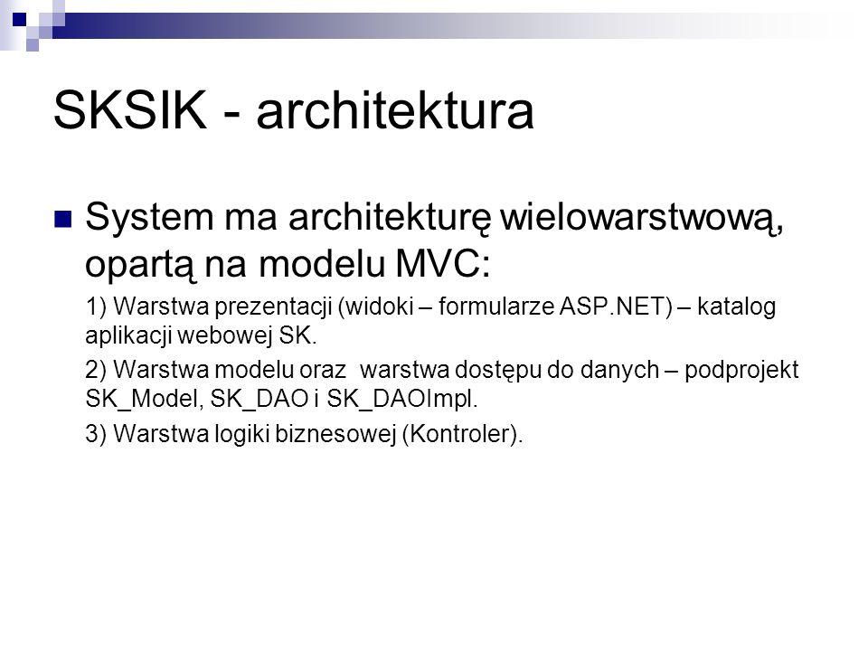 SKSIK - architektura System ma architekturę wielowarstwową, opartą na modelu MVC: 1) Warstwa prezentacji (widoki – formularze ASP.NET) – katalog aplik
