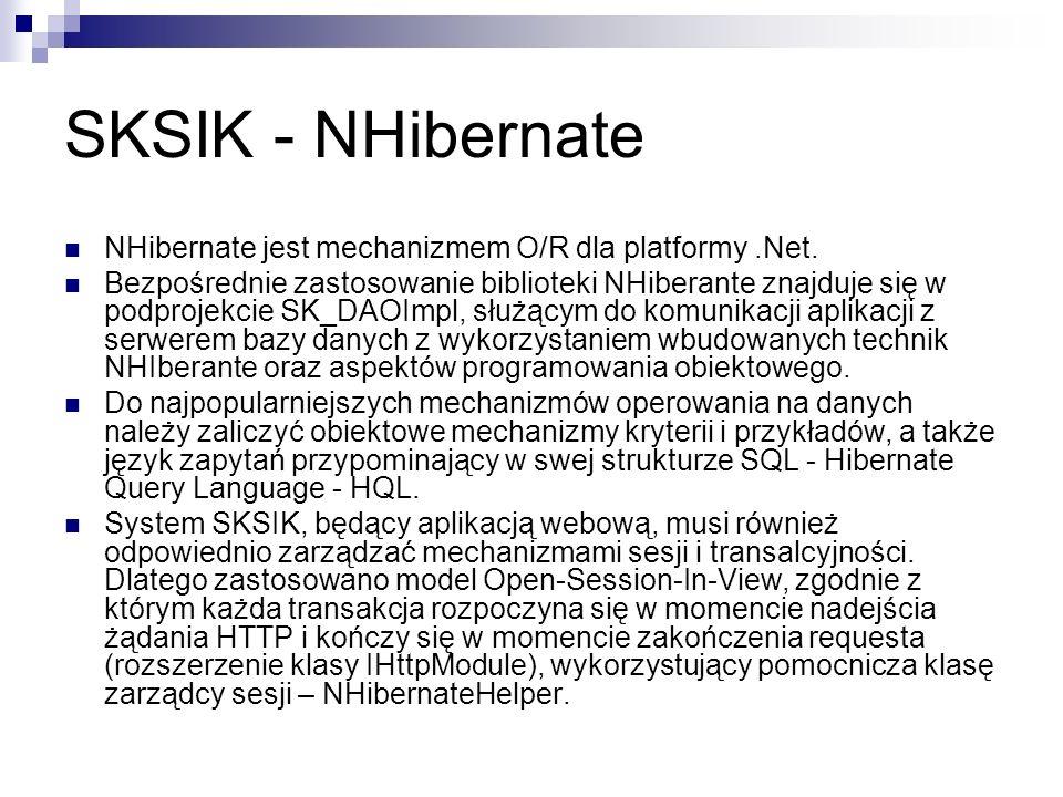 SKSIK - NHibernate NHibernate jest mechanizmem O/R dla platformy.Net. Bezpośrednie zastosowanie biblioteki NHiberante znajduje się w podprojekcie SK_D
