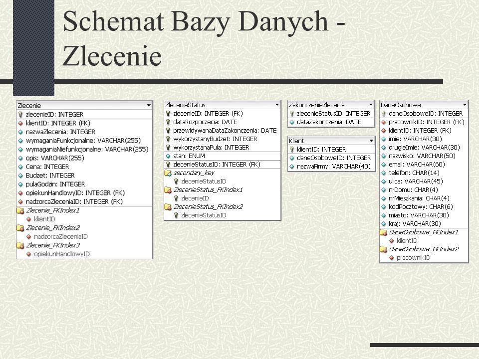 Schemat Bazy Danych - Zlecenie