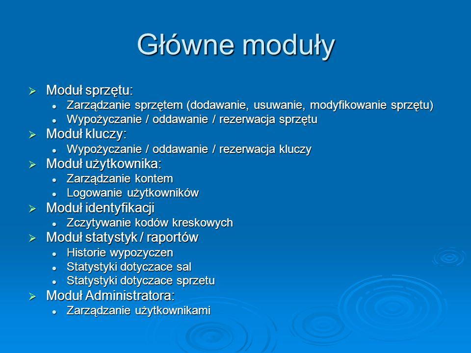 Główne moduły Moduł sprzętu: Moduł sprzętu: Zarządzanie sprzętem (dodawanie, usuwanie, modyfikowanie sprzętu) Zarządzanie sprzętem (dodawanie, usuwani