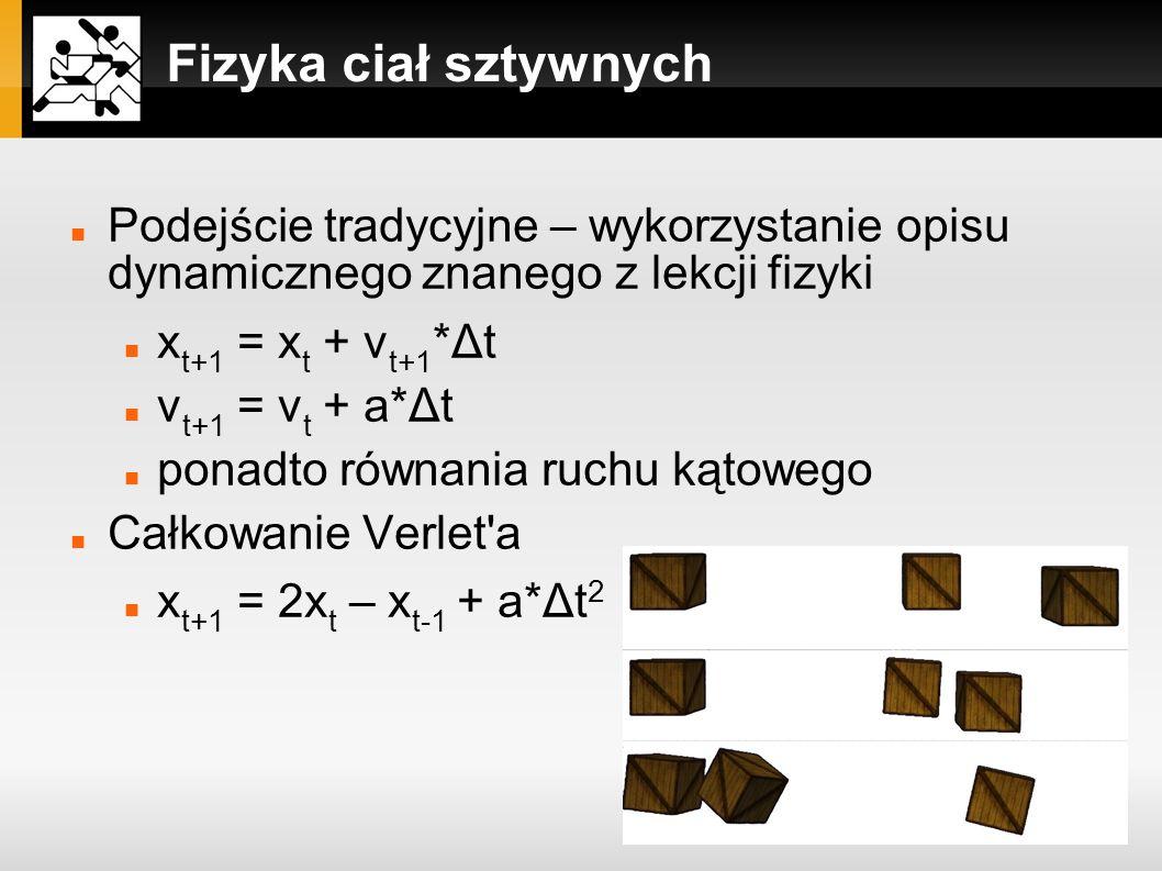 Fizyka ciał sztywnych Cykl pracy silnika fizycznego Verlet a zebranie sił oddziałujących na cząsteczki policzenie nowych pozycji cząsteczek zapewnienie spełnienia ograniczeń obrazki ze strony: http://www.gamasutra.com/resource_guide/20030121/jacobson_01.shtml