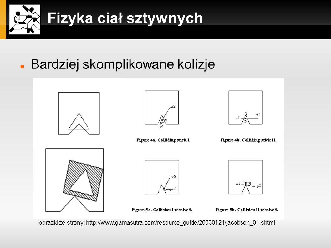 Fizyka ciał sztywnych Bardziej skomplikowane kolizje obrazki ze strony: http://www.gamasutra.com/resource_guide/20030121/jacobson_01.shtml