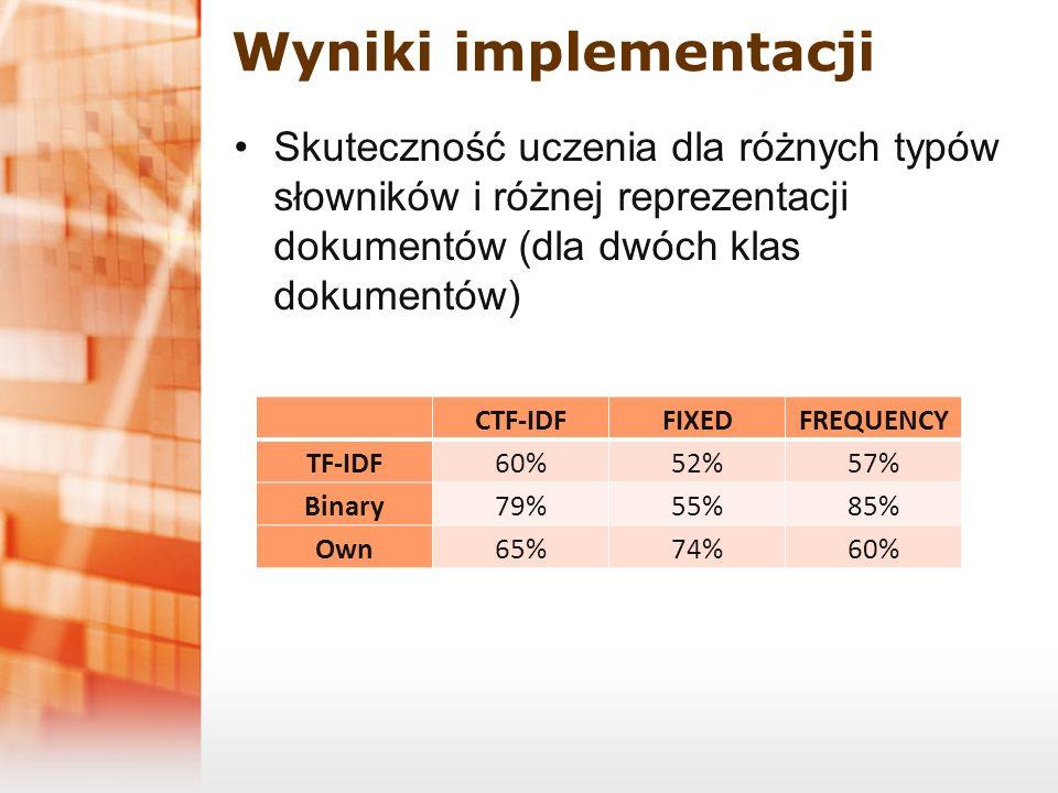 Wyniki implementacji Skuteczność uczenia dla różnych typów słowników i różnej reprezentacji dokumentów (dla dwóch klas dokumentów) CTF-IDFFIXEDFREQUEN