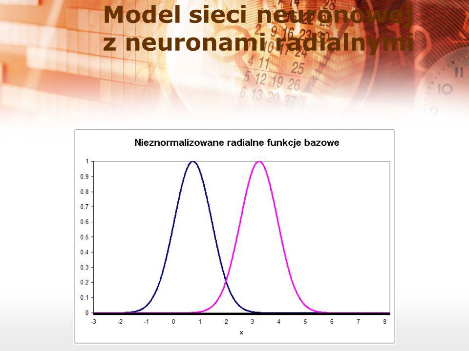 Model sieci neuronowej z neuronami radialnymi