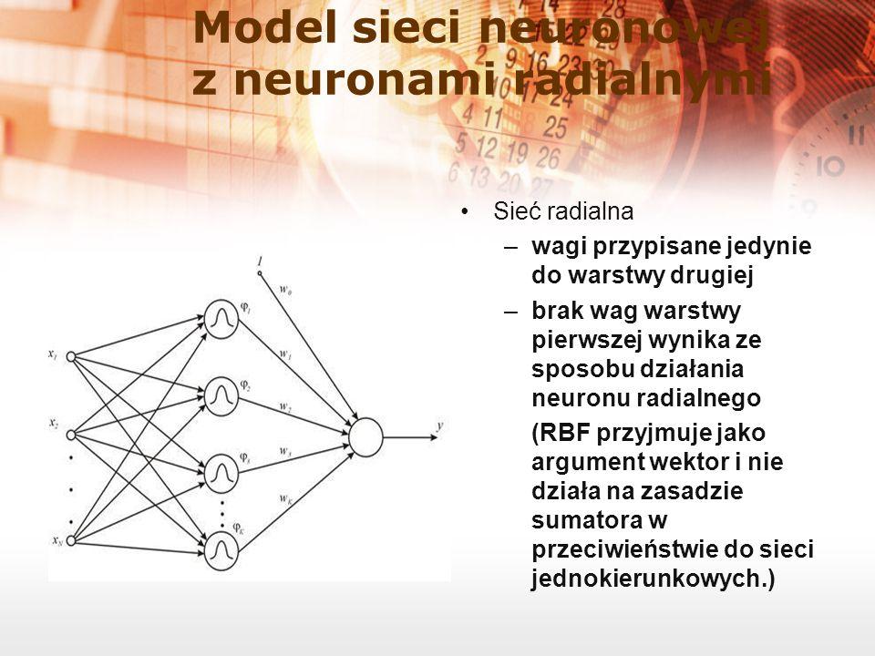 Sieć radialna –wagi przypisane jedynie do warstwy drugiej –brak wag warstwy pierwszej wynika ze sposobu działania neuronu radialnego (RBF przyjmuje ja