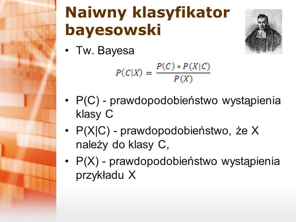 Naiwny klasyfikator bayesowski Tw. Bayesa P(C) - prawdopodobieństwo wystąpienia klasy C P(X|C) - prawdopodobieństwo, że X należy do klasy C, P(X) - pr