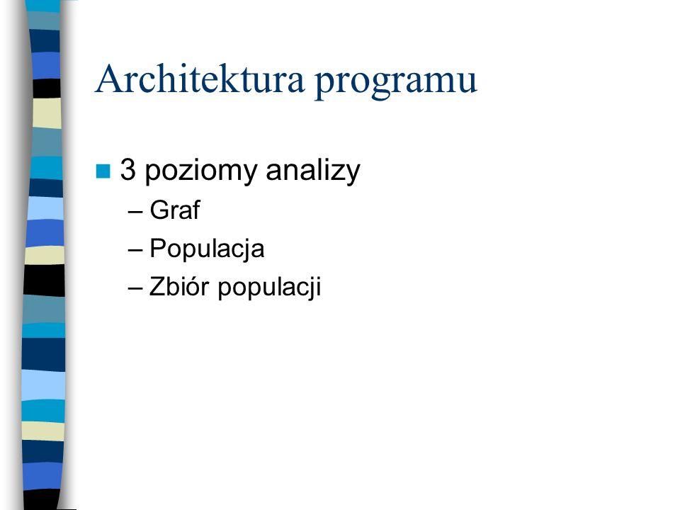 Architektura programu 3 poziomy analizy –Graf –Populacja –Zbiór populacji