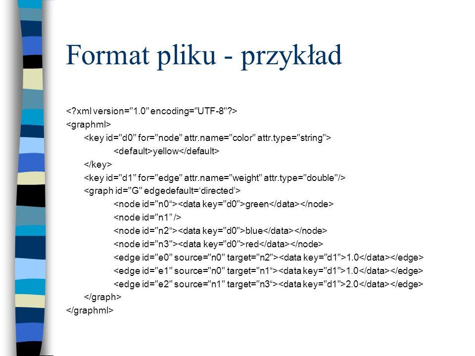 Format pliku - przykład yellow green blue red 1.0 2.0