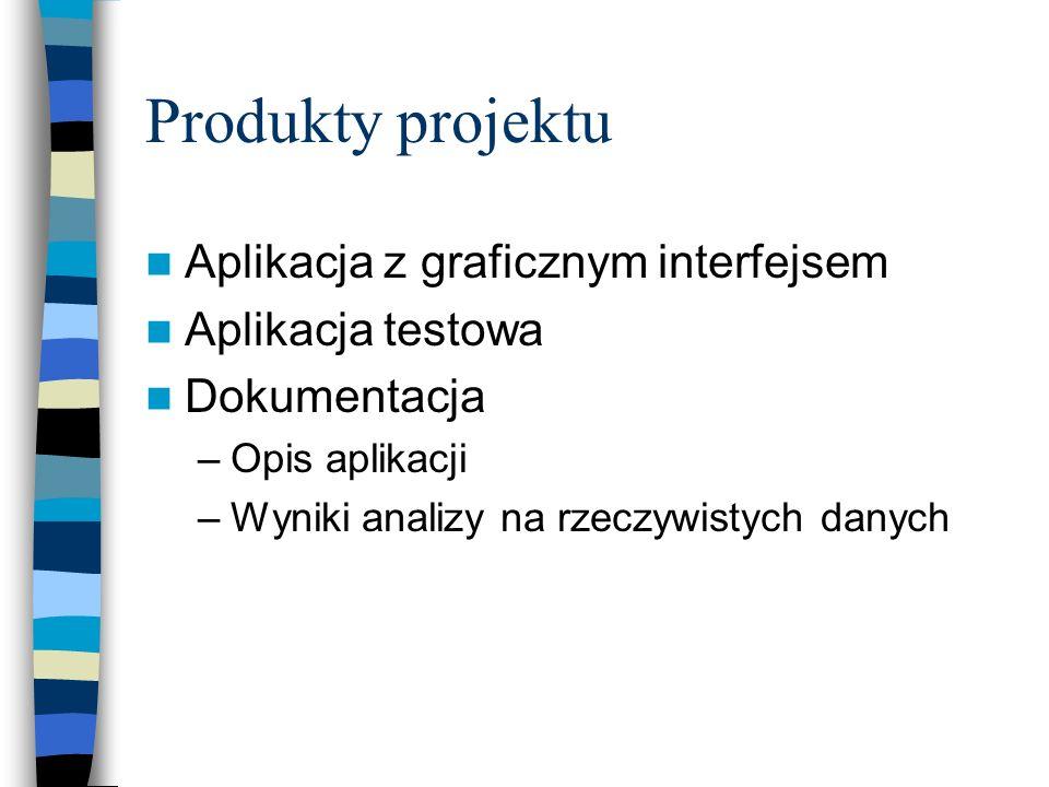 Produkty projektu Aplikacja z graficznym interfejsem Aplikacja testowa Dokumentacja –Opis aplikacji –Wyniki analizy na rzeczywistych danych