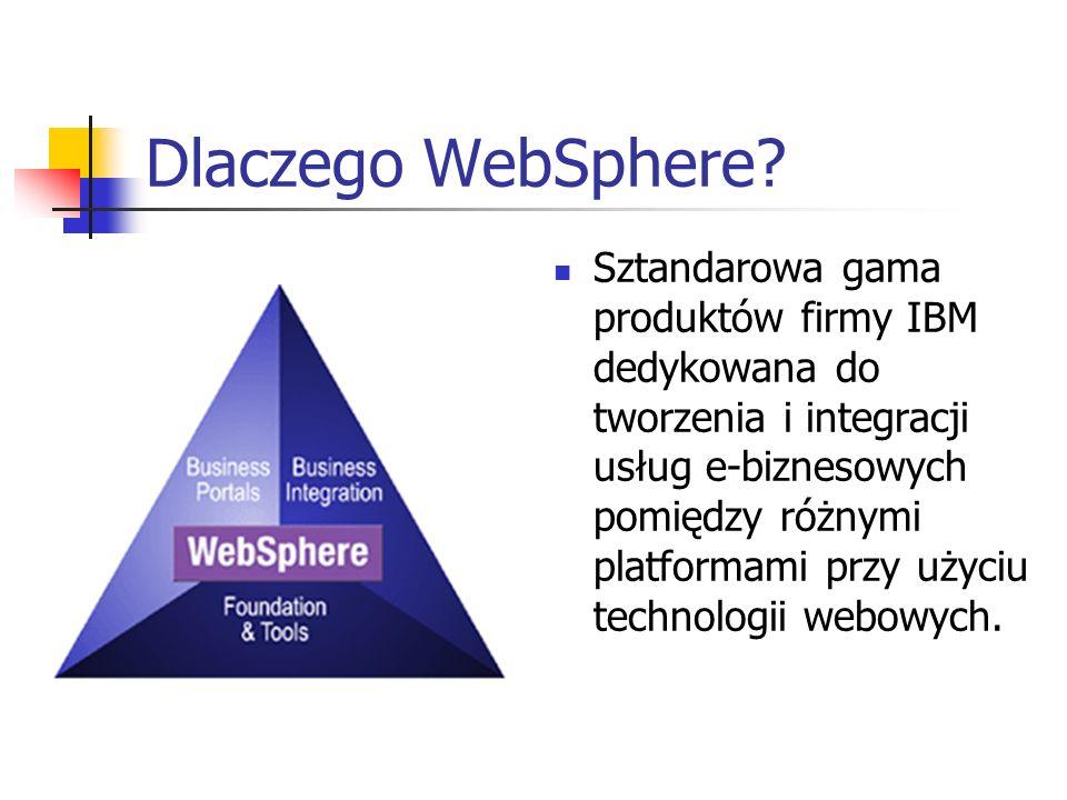 Dlaczego WebSphere? Sztandarowa gama produktów firmy IBM dedykowana do tworzenia i integracji usług e-biznesowych pomiędzy różnymi platformami przy uż