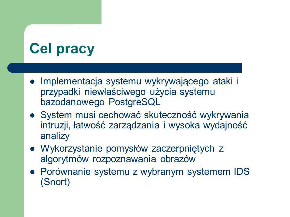Cel pracy Implementacja systemu wykrywającego ataki i przypadki niewłaściwego użycia systemu bazodanowego PostgreSQL System musi cechować skuteczność wykrywania intruzji, łatwość zarządzania i wysoka wydajność analizy Wykorzystanie pomysłów zaczerpniętych z algorytmów rozpoznawania obrazów Porównanie systemu z wybranym systemem IDS (Snort)