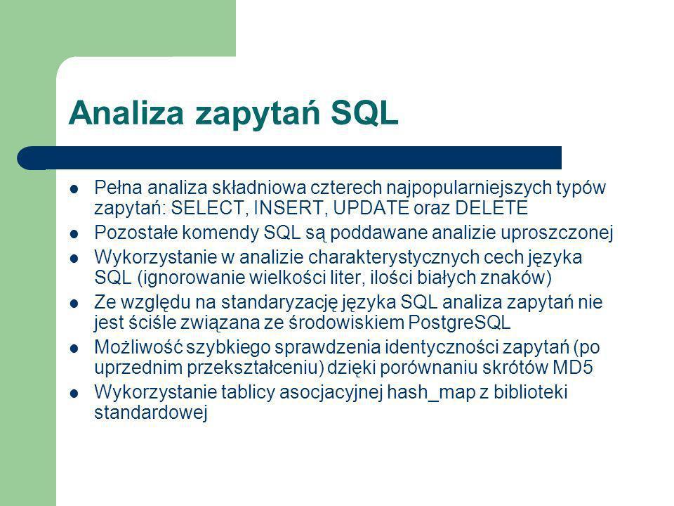 Analiza zapytań SQL Pełna analiza składniowa czterech najpopularniejszych typów zapytań: SELECT, INSERT, UPDATE oraz DELETE Pozostałe komendy SQL są poddawane analizie uproszczonej Wykorzystanie w analizie charakterystycznych cech języka SQL (ignorowanie wielkości liter, ilości białych znaków) Ze względu na standaryzację języka SQL analiza zapytań nie jest ściśle związana ze środowiskiem PostgreSQL Możliwość szybkiego sprawdzenia identyczności zapytań (po uprzednim przekształceniu) dzięki porównaniu skrótów MD5 Wykorzystanie tablicy asocjacyjnej hash_map z biblioteki standardowej