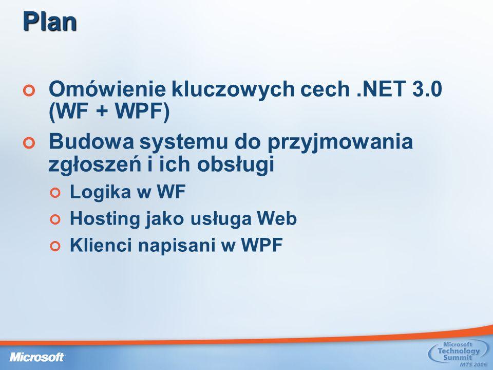 Plan Omówienie kluczowych cech.NET 3.0 (WF + WPF) Budowa systemu do przyjmowania zgłoszeń i ich obsługi Logika w WF Hosting jako usługa Web Klienci napisani w WPF