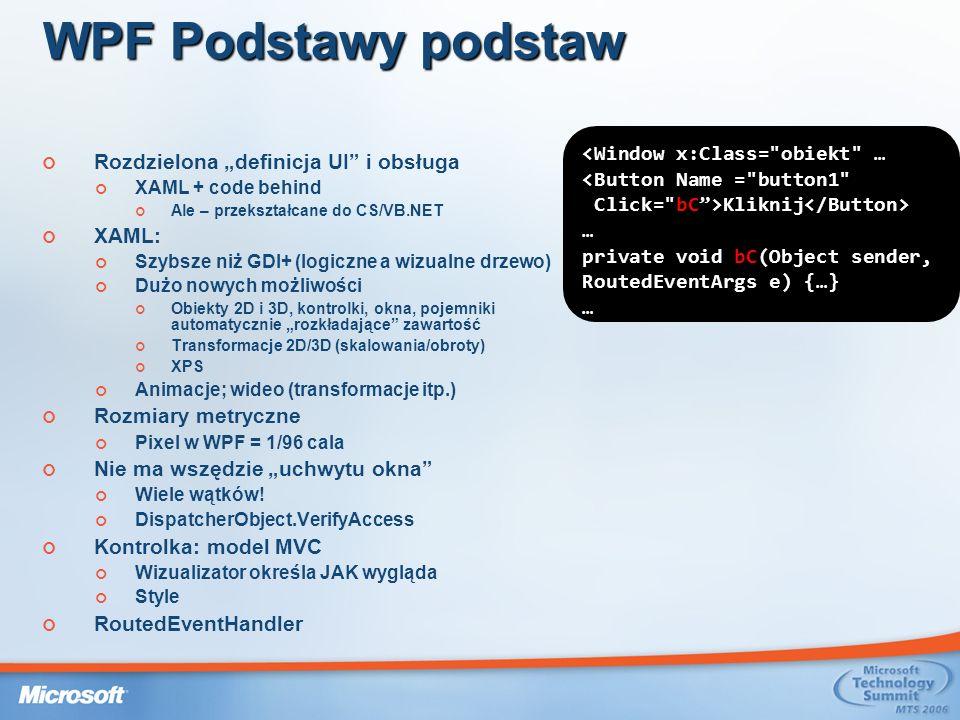 WPF Podstawy podstaw Rozdzielona definicja UI i obsługa XAML + code behind Ale – przekształcane do CS/VB.NET XAML: Szybsze niż GDI+ (logiczne a wizualne drzewo) Dużo nowych możliwości Obiekty 2D i 3D, kontrolki, okna, pojemniki automatycznie rozkładające zawartość Transformacje 2D/3D (skalowania/obroty) XPS Animacje; wideo (transformacje itp.) Rozmiary metryczne Pixel w WPF = 1/96 cala Nie ma wszędzie uchwytu okna Wiele wątków.