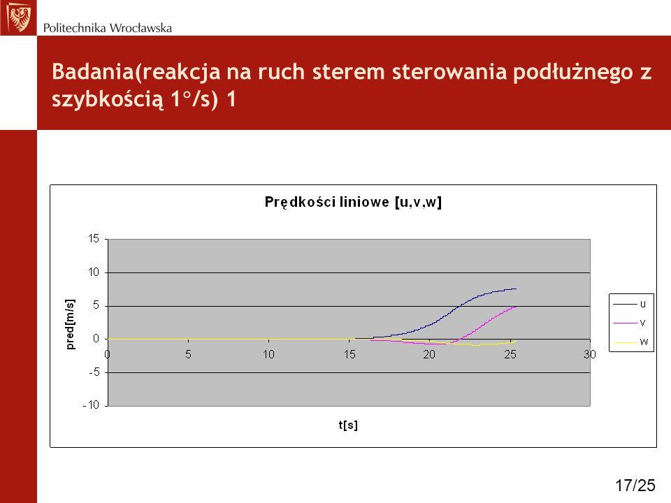 Badania(reakcja na ruch sterem sterowania podłużnego z szybkością 1 /s) 1 17/25