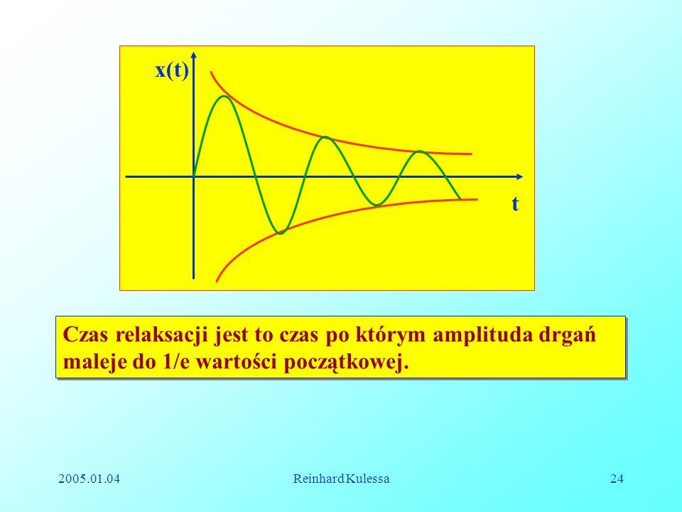 2005.01.04Reinhard Kulessa24 t x(t) Czas relaksacji jest to czas po którym amplituda drgań maleje do 1/e wartości początkowej.