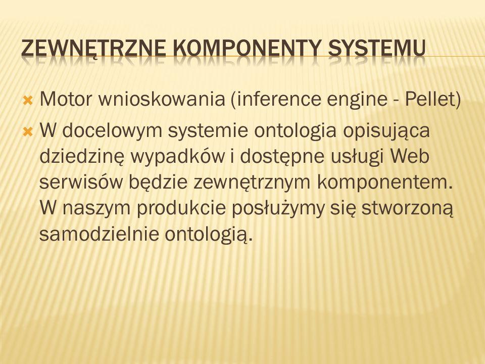 Motor wnioskowania (inference engine - Pellet) W docelowym systemie ontologia opisująca dziedzinę wypadków i dostępne usługi Web serwisów będzie zewnę
