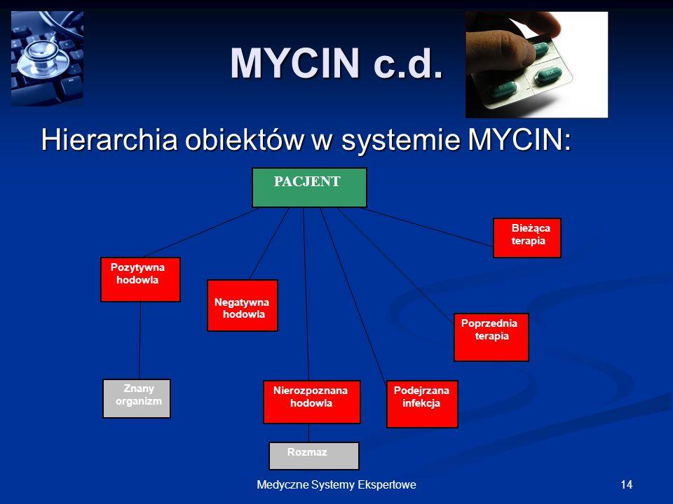 14Medyczne Systemy Ekspertowe MYCIN c.d. Hierarchia obiektów w systemie MYCIN: PACJENT Pozytywna hodowla Znany organizm Rozmaz Negatywna hodowla Niero