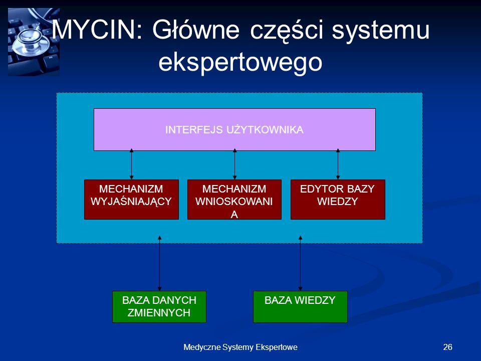 26Medyczne Systemy Ekspertowe MYCIN: Główne części systemu ekspertowego INTERFEJS UŻYTKOWNIKA MECHANIZM WYJAŚNIAJĄCY EDYTOR BAZY WIEDZY MECHANIZM WNIO