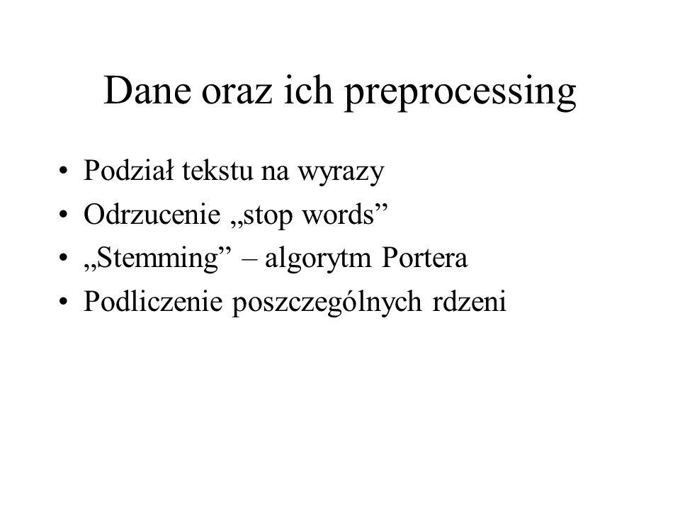 Dane oraz ich preprocessing Podział tekstu na wyrazy Odrzucenie stop words Stemming – algorytm Portera Podliczenie poszczególnych rdzeni
