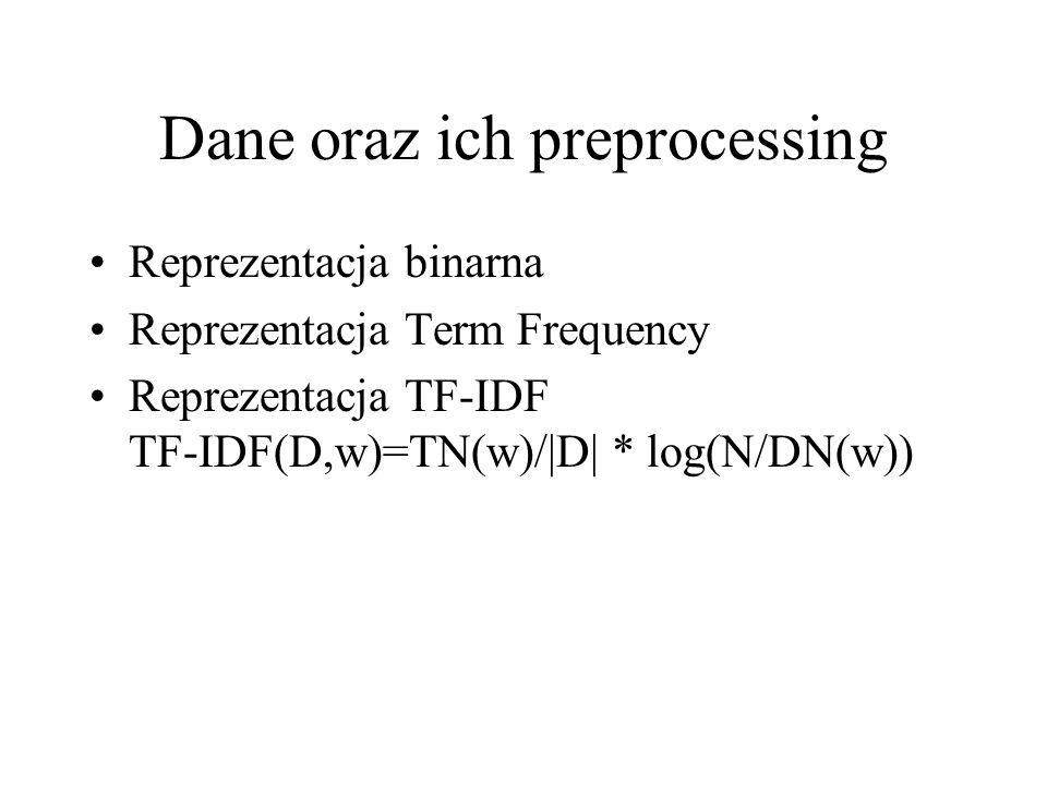 Dane oraz ich preprocessing Reprezentacja binarna Reprezentacja Term Frequency Reprezentacja TF-IDF TF-IDF(D,w)=TN(w)/|D| * log(N/DN(w))