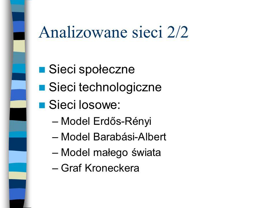 Analizowane sieci 2/2 Sieci społeczne Sieci technologiczne Sieci losowe: –Model Erdős-Rényi –Model Barabási-Albert –Model małego świata –Graf Kronecke