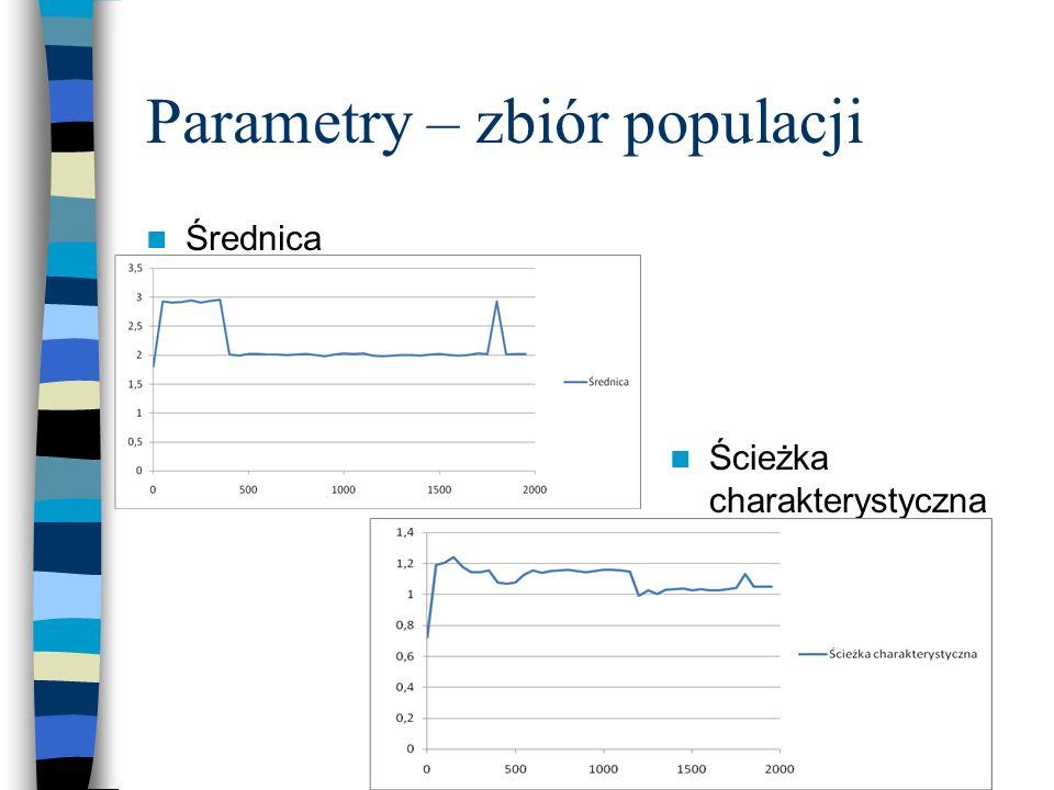 Parametry – zbiór populacji Średnica Ścieżka charakterystyczna