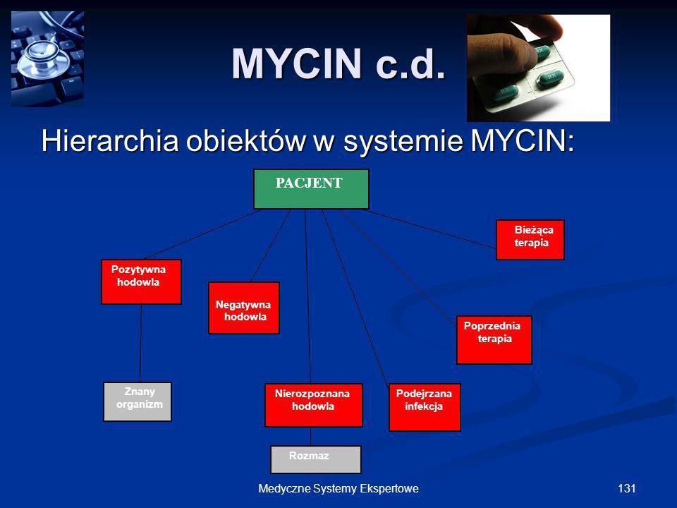 131Medyczne Systemy Ekspertowe MYCIN c.d. Hierarchia obiektów w systemie MYCIN: PACJENT Pozytywna hodowla Znany organizm Rozmaz Negatywna hodowla Nier