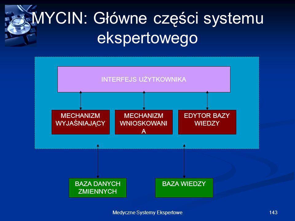 143Medyczne Systemy Ekspertowe MYCIN: Główne części systemu ekspertowego INTERFEJS UŻYTKOWNIKA MECHANIZM WYJAŚNIAJĄCY EDYTOR BAZY WIEDZY MECHANIZM WNI