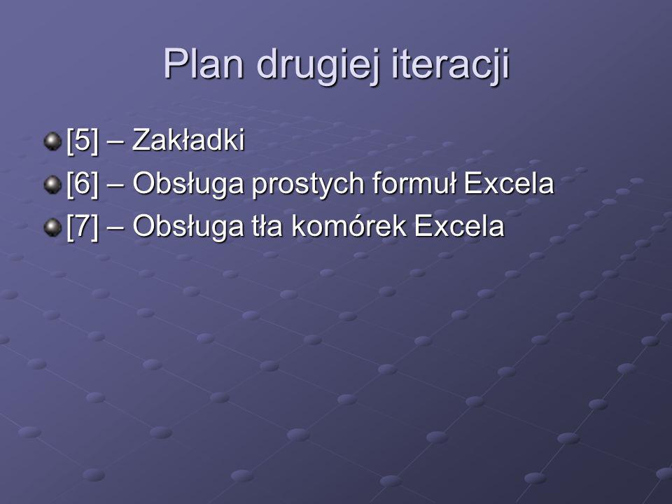 Plan drugiej iteracji [5] – Zakładki [6] – Obsługa prostych formuł Excela [7] – Obsługa tła komórek Excela