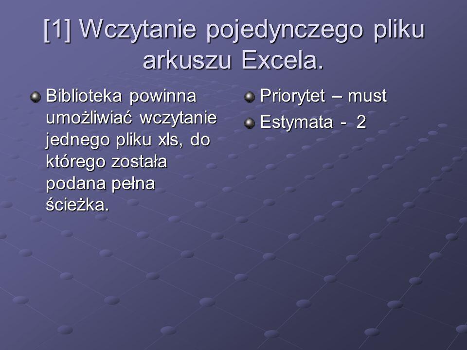 [1] Wczytanie pojedynczego pliku arkuszu Excela. Biblioteka powinna umożliwiać wczytanie jednego pliku xls, do którego została podana pełna ścieżka. P
