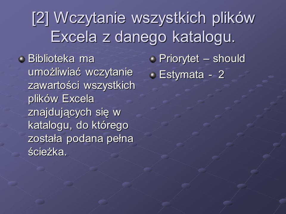 [2] Wczytanie wszystkich plików Excela z danego katalogu. Biblioteka ma umożliwiać wczytanie zawartości wszystkich plików Excela znajdujących się w ka