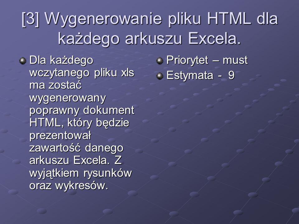 [3] Wygenerowanie pliku HTML dla każdego arkuszu Excela. Dla każdego wczytanego pliku xls ma zostać wygenerowany poprawny dokument HTML, który będzie