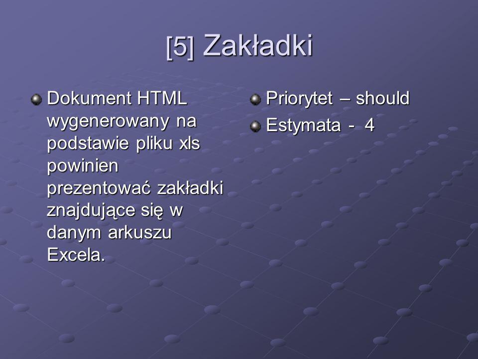[5] Zakładki Dokument HTML wygenerowany na podstawie pliku xls powinien prezentować zakładki znajdujące się w danym arkuszu Excela. Priorytet – should