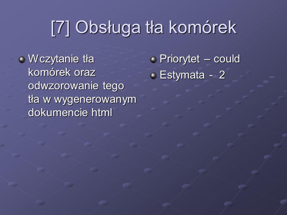 [7] Obsługa tła komórek Wczytanie tła komórek oraz odwzorowanie tego tła w wygenerowanym dokumencie html Priorytet – could Estymata - 2
