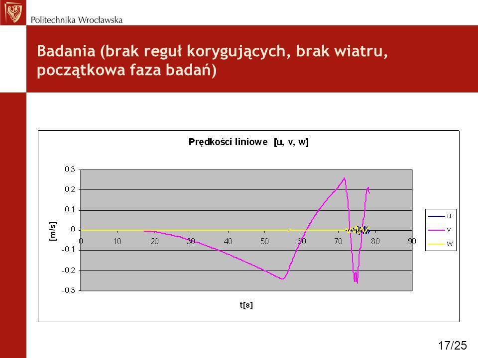 Badania (brak reguł korygujących, brak wiatru, początkowa faza badań) 17/25