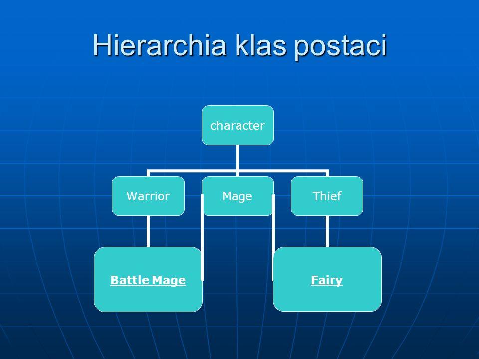 Hierarchia klas postaci