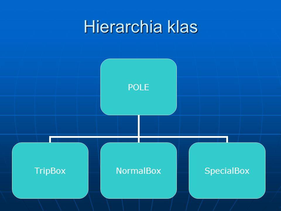 Hierarchia klas POLE TripBoxNormalBoxSpecialBox