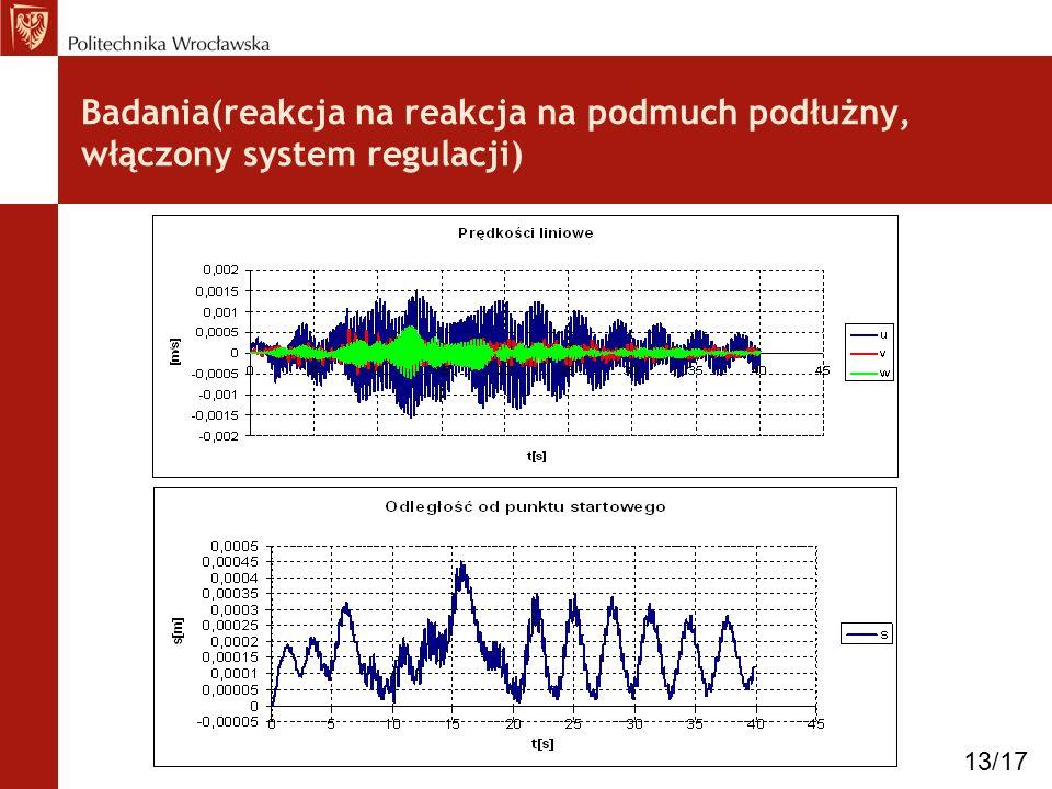 Badania(reakcja na reakcja na podmuch podłużny, włączony system regulacji) 13/17