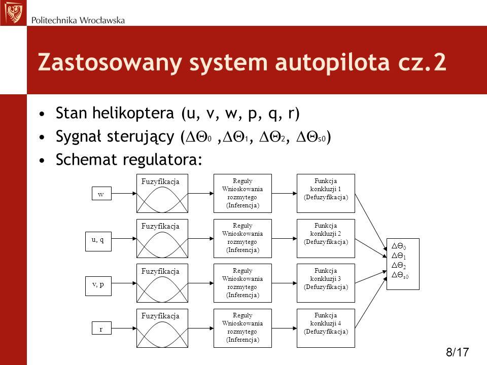 Zastosowany system autopilota cz.2 Stan helikoptera (u, v, w, p, q, r) Sygnał sterujący ( 0, 1, 2, s0 ) Schemat regulatora: Fuzyfikacja Reguły Wniosko