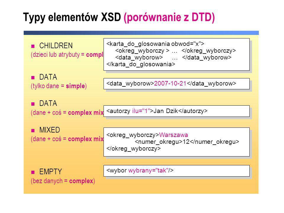 Typy elementów XSD (porównanie z DTD) CHILDREN (dzieci lub atrybuty = complex ) DATA (tylko dane = simple ) DATA (dane + coś = complex mix ) MIXED (da