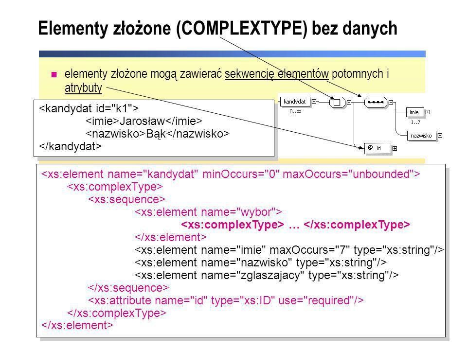 Elementy złożone (COMPLEXTYPE) bez danych elementy złożone mogą zawierać sekwencję elementów potomnych i atrybuty Jarosław Bąk Jarosław Bąk … …