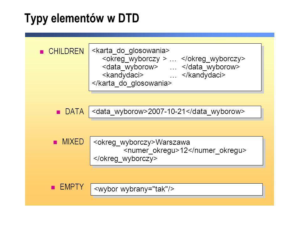 element attribute określa atrybut dla definiowanego elementu atrybuty opisujące definiowany : name - określa nazwę atrybutu type - typ zawartości atrybutu (xs:string, xs:date, xs:ID, xs:IDREF) default - wartość domyślna fixed - wartość stała (w praktyce nie jest używany) use - określa czy ten atrybut jest obowiązkowy (required) opcjonalny (optional) zabroniony (prohibited) (w praktyce nie jest używany)