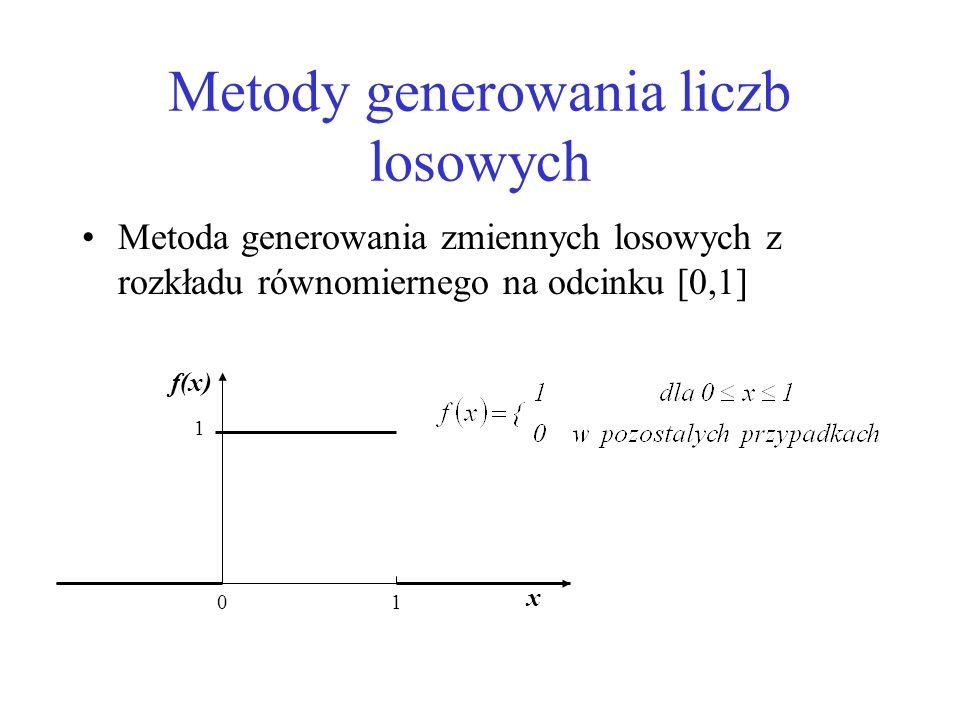 Metody generowania liczb losowych Metoda generowania zmiennych losowych z rozkładu równomiernego na odcinku [0,1] 01 1 x f(x)