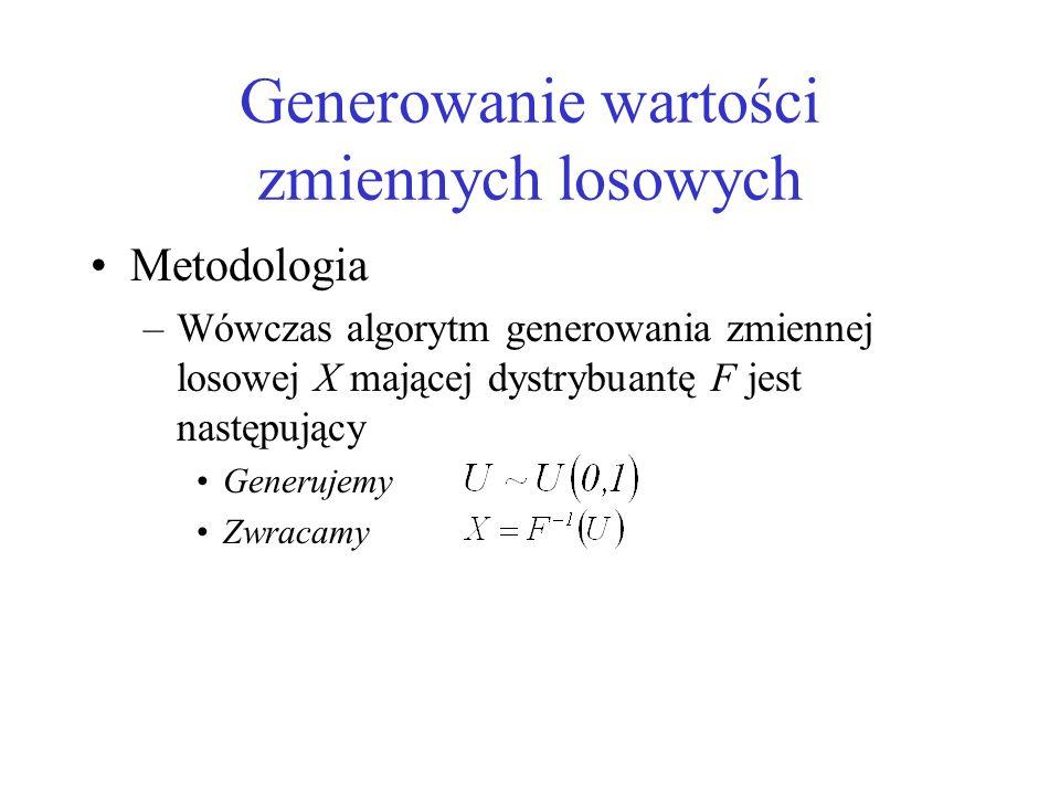 Generowanie wartości zmiennych losowych Metodologia –Wówczas algorytm generowania zmiennej losowej X mającej dystrybuantę F jest następujący Generujem