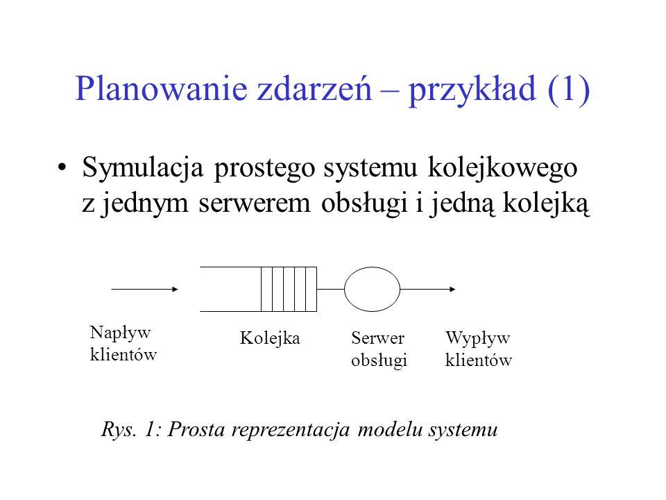 Planowanie zdarzeń – przykład (1) Symulacja prostego systemu kolejkowego z jednym serwerem obsługi i jedną kolejką Serwer obsługi Kolejka Napływ klien