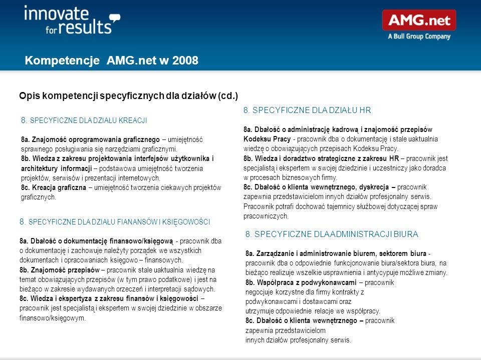 Kompetencje AMG.net w 2008 8. SPECYFICZNE DLA DZIAŁU HR 8a. Dbałość o administrację kadrową i znajomość przepisów Kodeksu Pracy - pracownik dba o doku