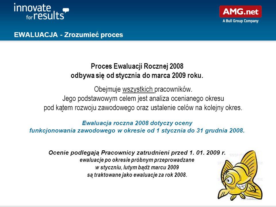 Proces Ewaluacji Rocznej 2008 odbywa się od stycznia do marca 2009 roku. Obejmuje wszystkich pracowników. Jego podstawowym celem jest analiza oceniane