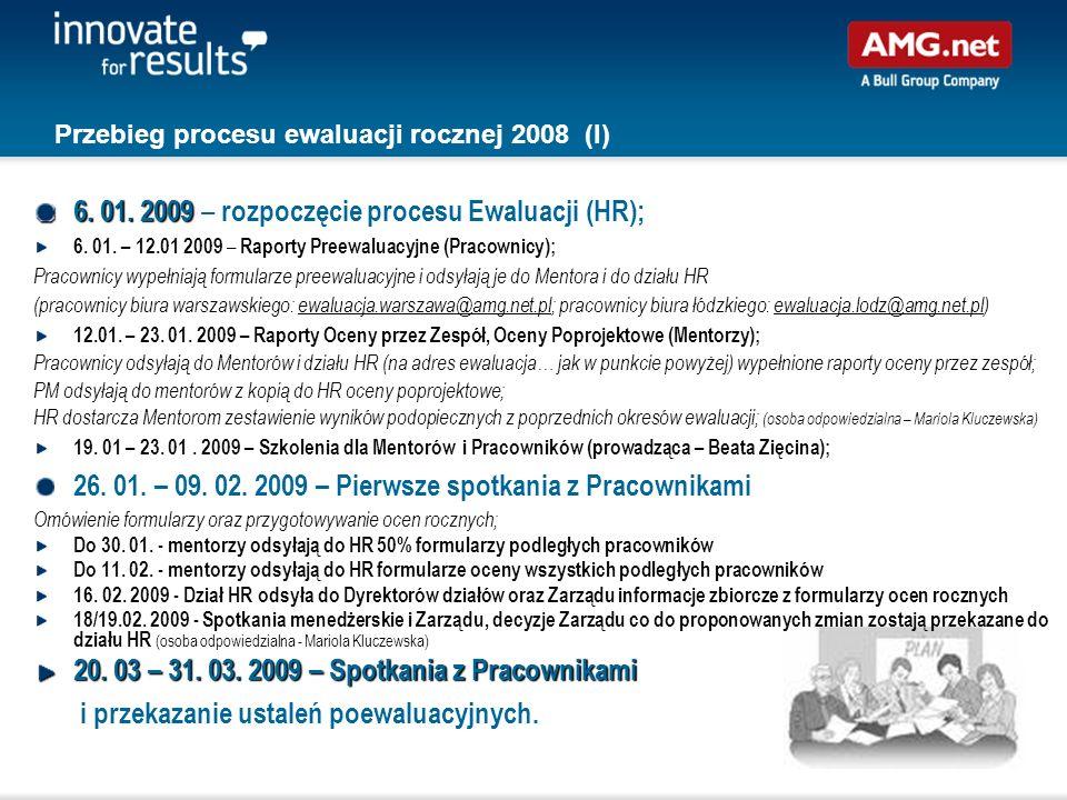 6. 01. 2009 6. 01. 2009 – rozpoczęcie procesu Ewaluacji (HR); 6. 01. – 12.01 2009 6. 01. – 12.01 2009 – Raporty Preewaluacyjne (Pracownicy); Pracownic